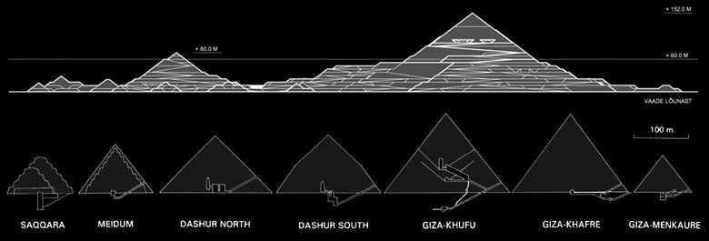 Heigh-comparison-between-Aidu-and-others-pyramids-in-the-world.-Aidu-on-top